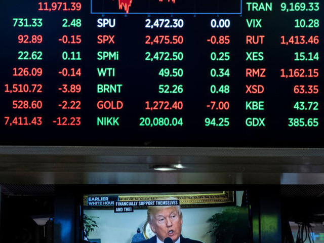 WTF MSM!? Media pushing for a recession to own Trump