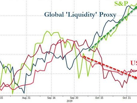 Who Needs Graham & Dodd When We Have 'Quantitative' & 'Easing'?