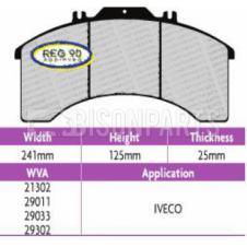 Brake Pad Set Regulation 90 (ECE R90) WVA 29011 / 21302 / 29033 / 29302