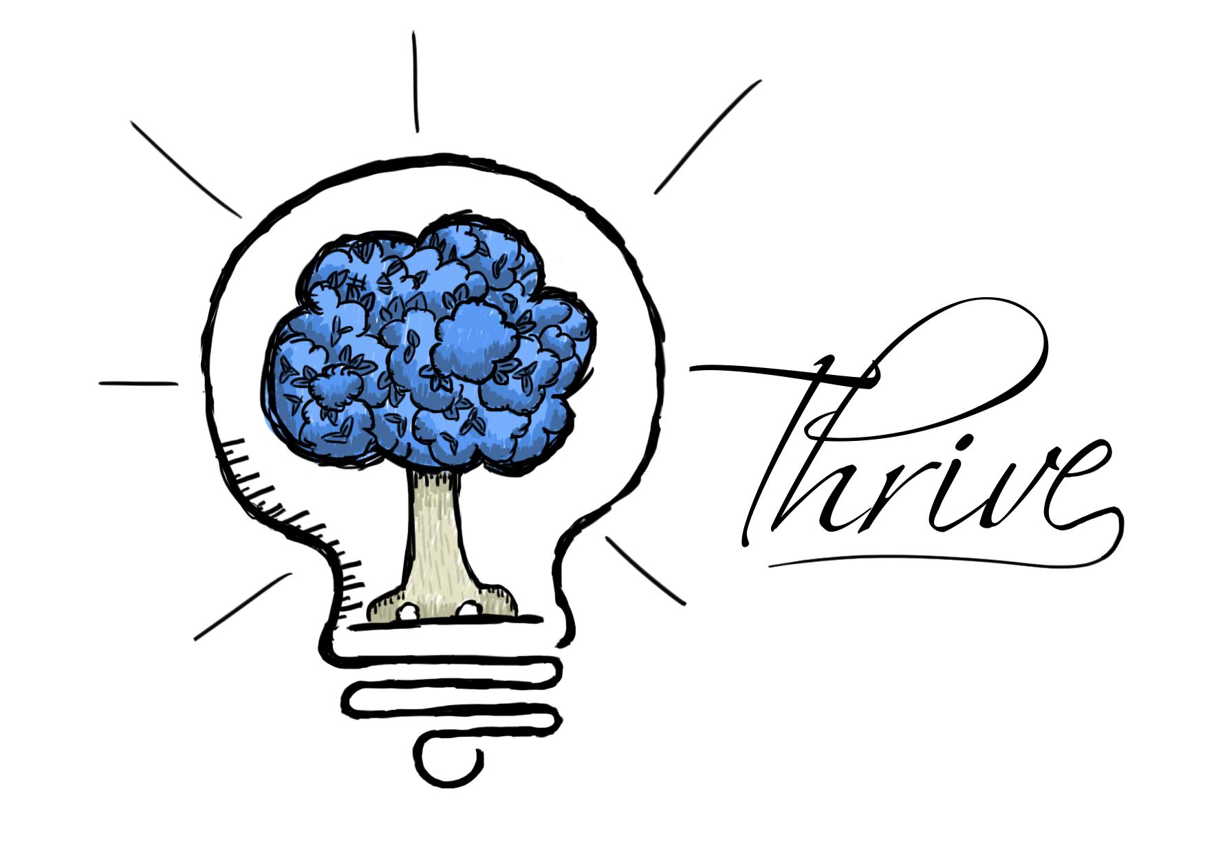Thrive GmbH