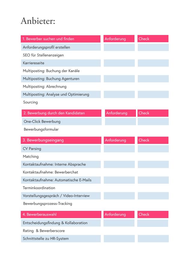 Checkliste Bewerbermanagementsystem