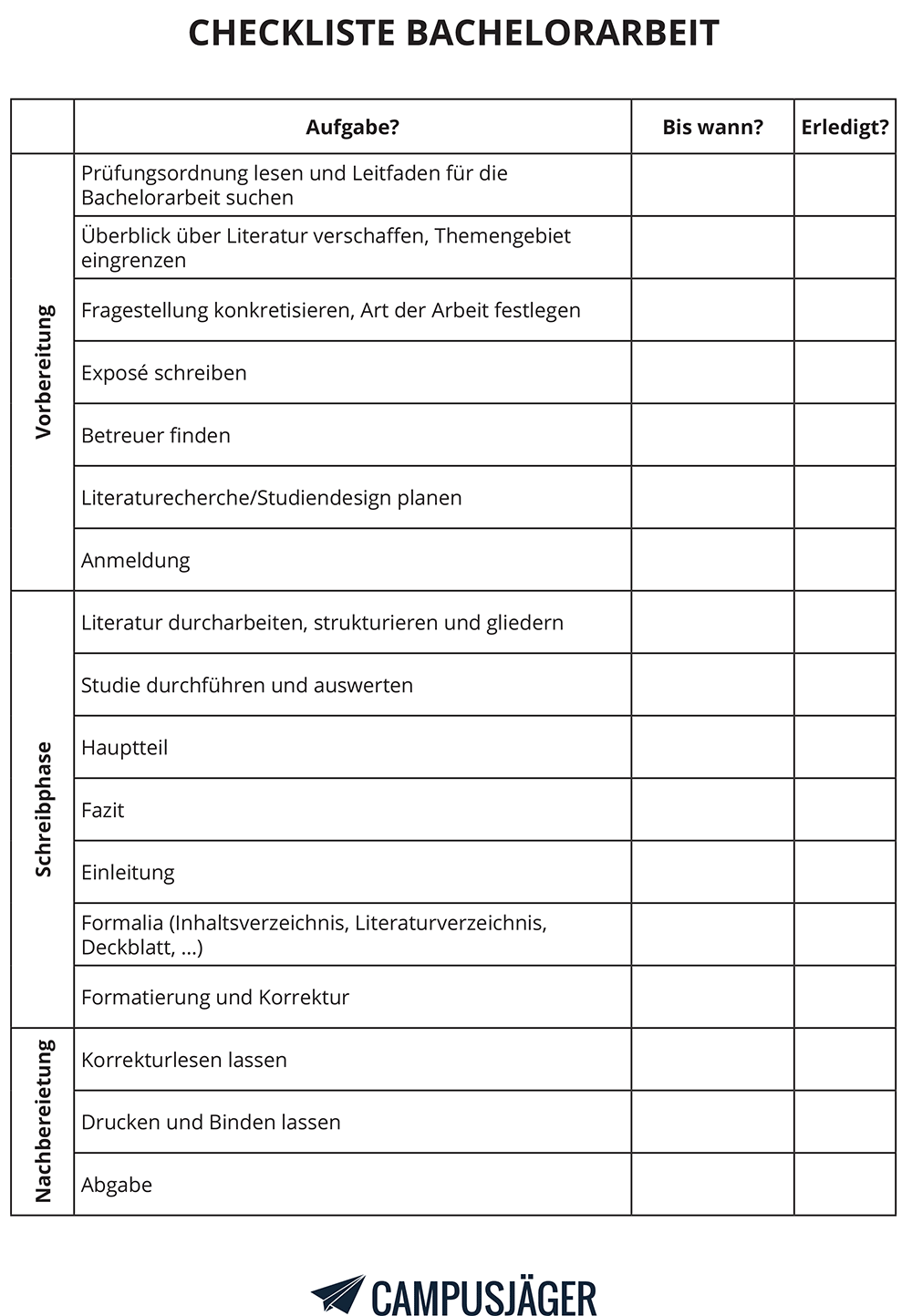 bachelorarbeit-checkliste