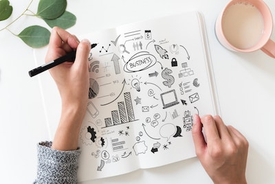 Musterbewerbung Management Und Strategie