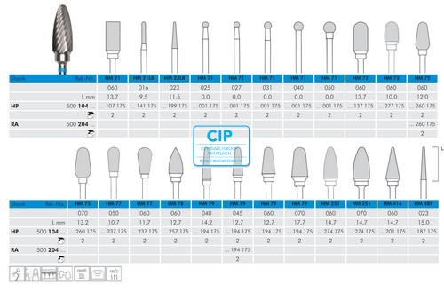 MEISINGER HP CARBIDE FRAIS 79/070 (2st)