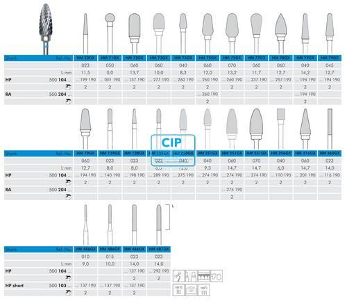 MEISINGER HP CARBIDE MINI-FRAIS 23GX023 (2st)