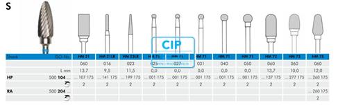 MEISINGER HP CARBIDE MINI-FRAIS 23LR023 (2st)