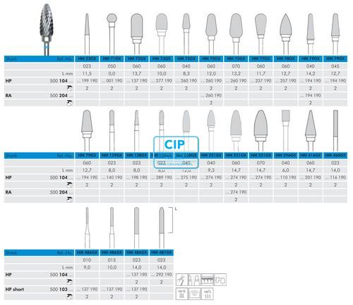 MEISINGER HP CARBIDE FRAIS DBS 79GX045 (1st)