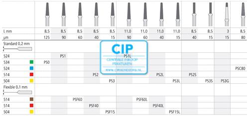 INTENSIV PROXOSHAPE PS2 REFILL FIJN ROOD (1st)