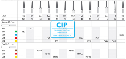 INTENSIV PROXOSHAPE PS1 REFILL (1st)