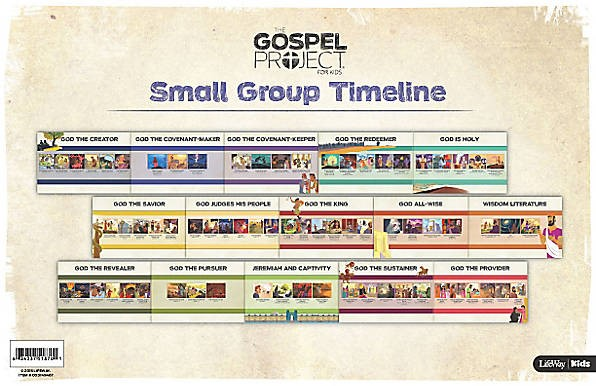 Gospel Project for Kids: Small Group Timeline (Poster)