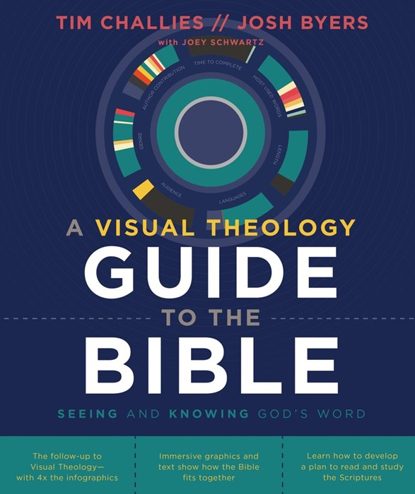 Visual Theology Guide To The Bible, A (Paperback)