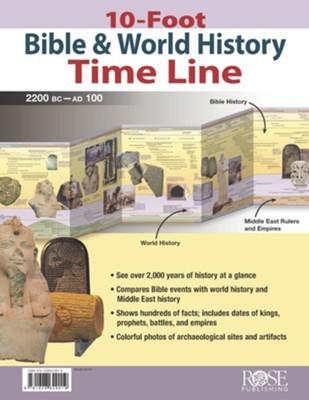 10-Foot Bible and World History Time Line (Poster)