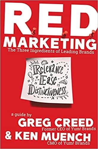R. E. D. Marketing (Hard Cover)