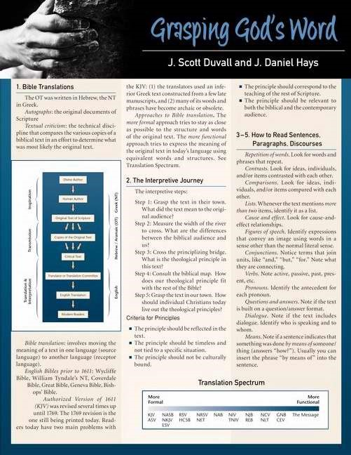 Grasping God's Word Laminated Sheet (Other Book Format)