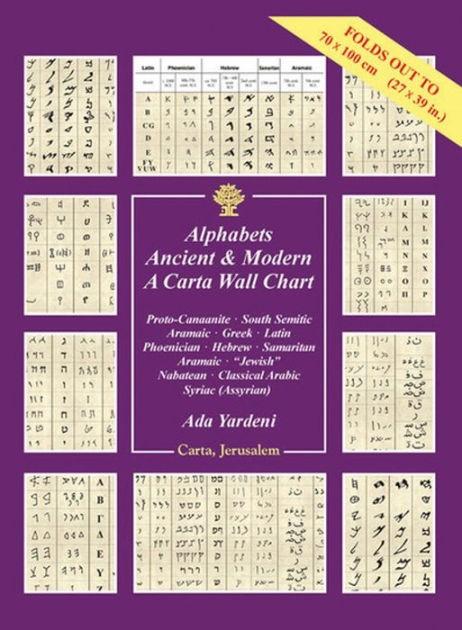 Alphabets Ancient & Modern (Wall Chart)