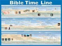 Bible Time Line,  Laminated Wall Chart (Wall Chart)