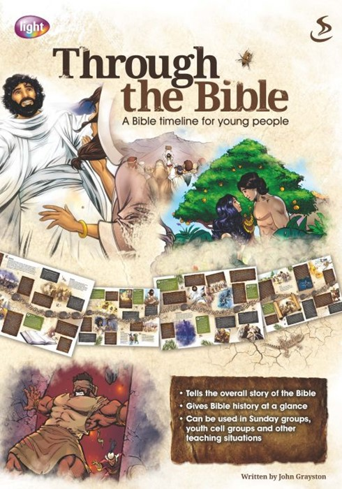 Through The Bible (Timeline)