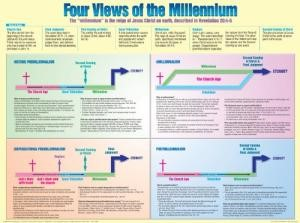 Four Views Of The Millennium (Laminated)  20x26 (Wall Chart)