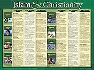 Islam And Christianity (Laminated)  20x26 (Wall Chart)