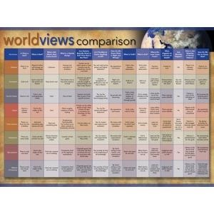 Worldviews Comparison  (Laminated)  20x26 (Wall Chart)