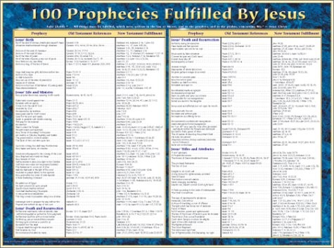 100 Prophecies Fulfilled By Jesus (Wall Chart)