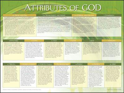 Attributes of God          20x26