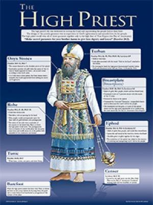 High Priest's Garments (Laminated)  20x26 (Wall Chart)