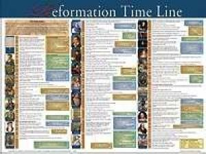 Reformation Time Line (Poster)