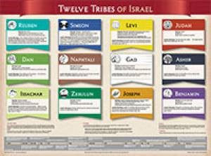 Twelves Tribes of Israel  (Laminated) 20x26 (Wall Chart)