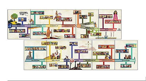 Giant Timeline Bonus Pack (Poster)