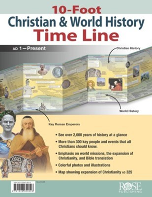 10-Foot Christian and World History Time Line