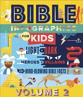 Bible Infographics for Kids Volume 2 (Hard Cover)