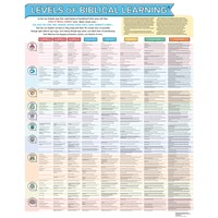 Levels of Biblical Learning Poster (Pack of 10) (Poster)