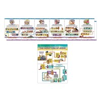 Gospel Project: Kids Giant Timeline and Family Line Posters (Poster)