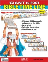 Giant 10-Ft Bible Time Line (Wall Chart)