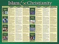 Islam And Christianity (Laminated)  20x26 (Wall Chart)