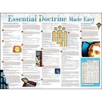 Essential Doctrine Made Easy (Laminated)  20x26 (Wall Chart)