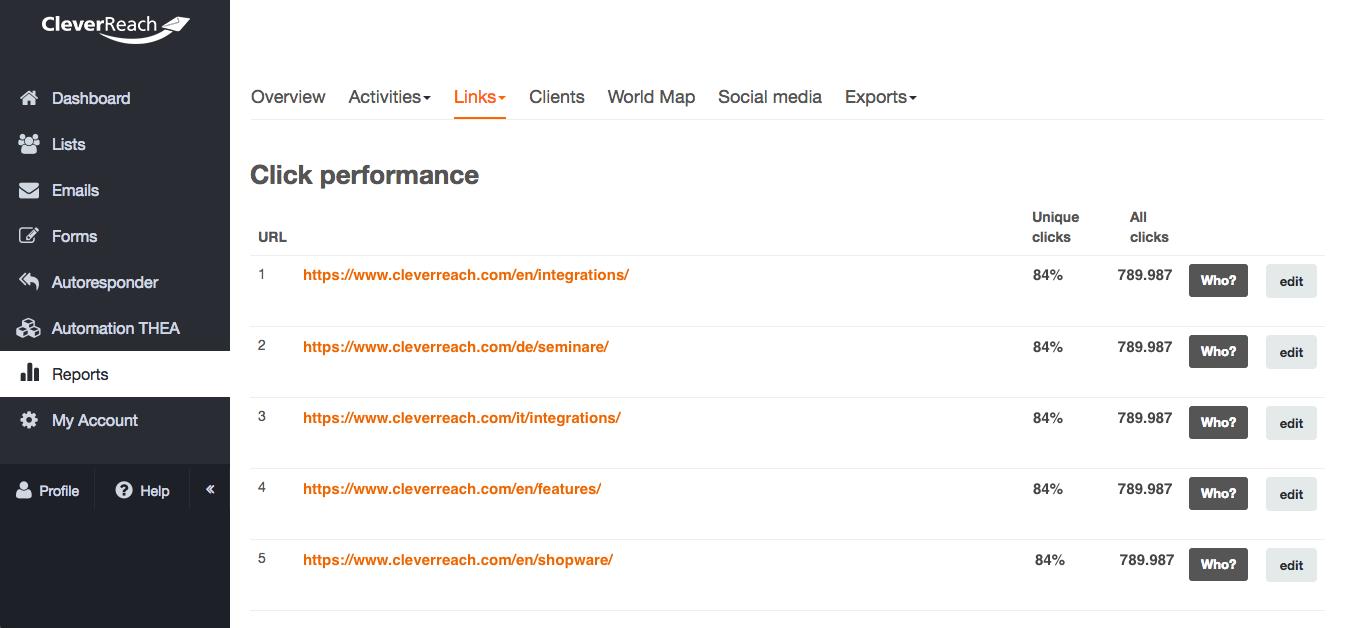 screenshot: screenshot: Google Analytics Integrationscreenshot: screenshot: Google Analytics Integration