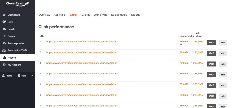 screenshot: cleverreach analytics