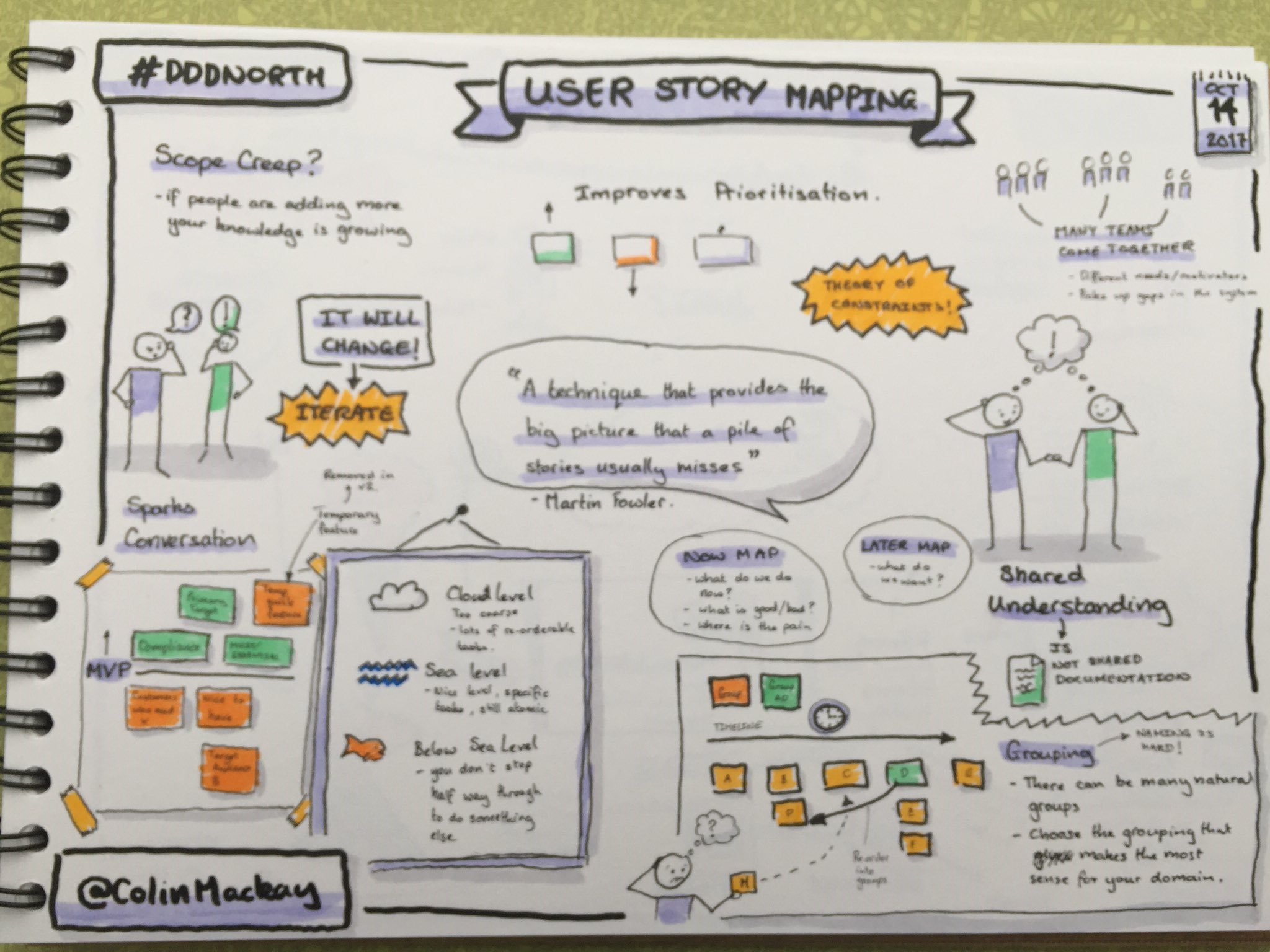 Ian Johnson's Sketchnote