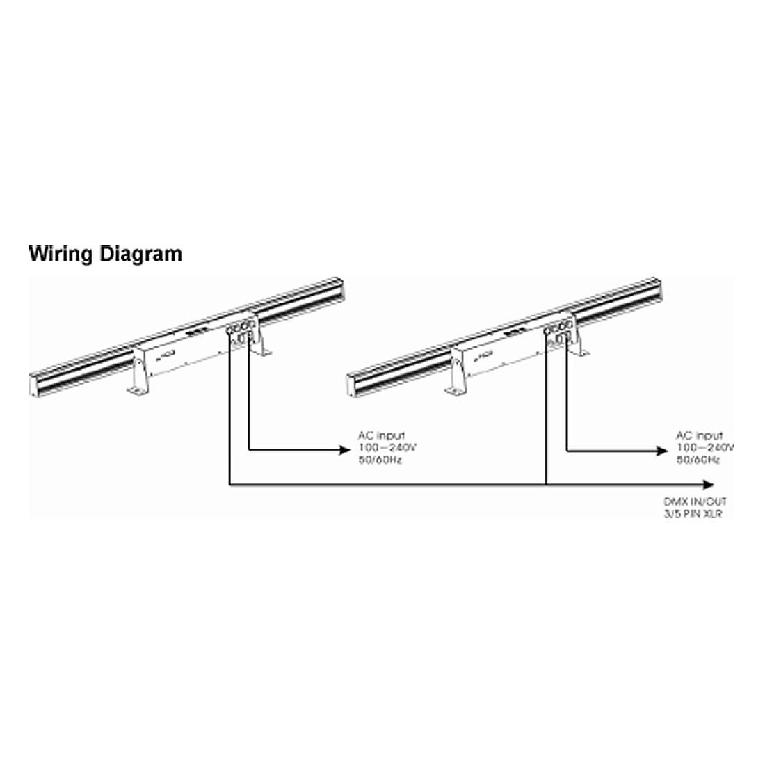 Lwp48rgb Led Strip Produkt Archiv Elation Produkte Strips Rgb Wiring Diagram