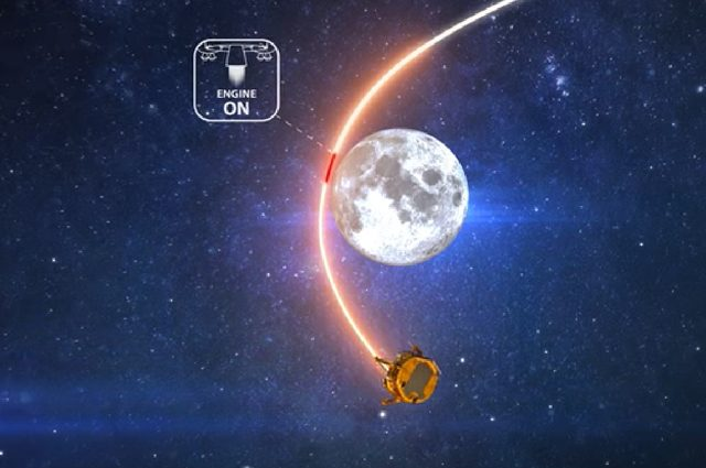 Beresheet è la prima sonda privata in orbita attorno alla Luna: traguardo storico