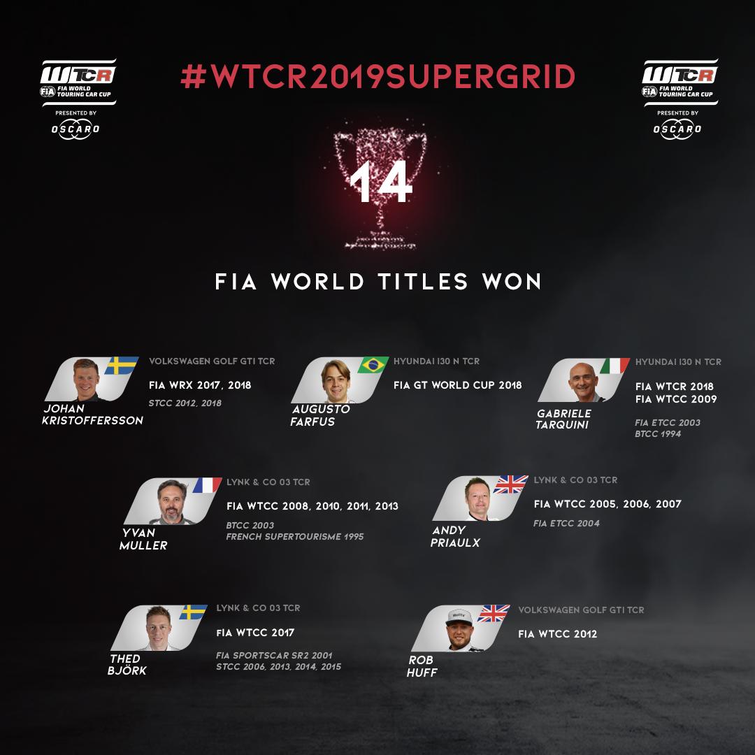Presentando #WTCR2019SUPERGRID
