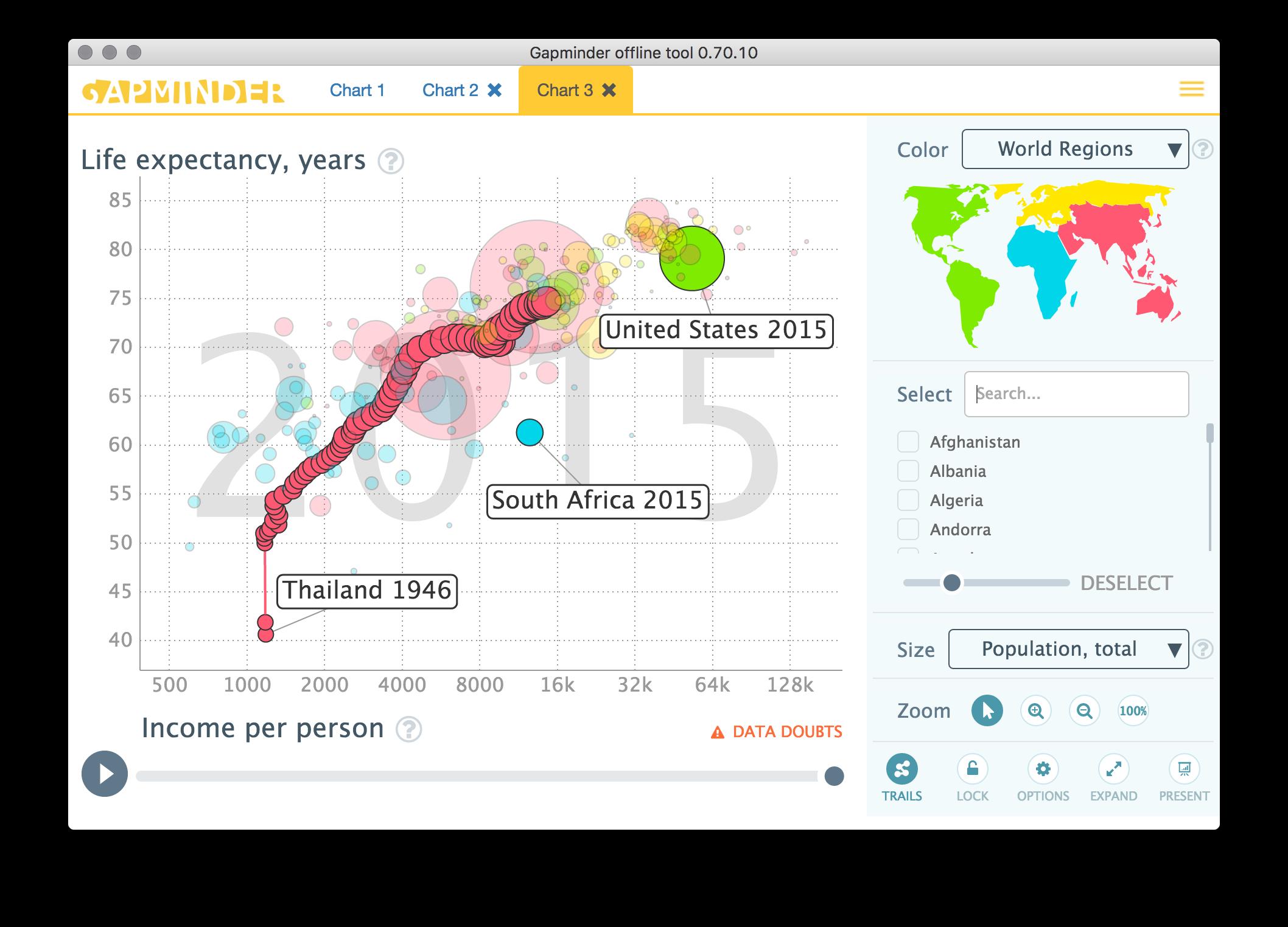 Gapminder Offline Tools