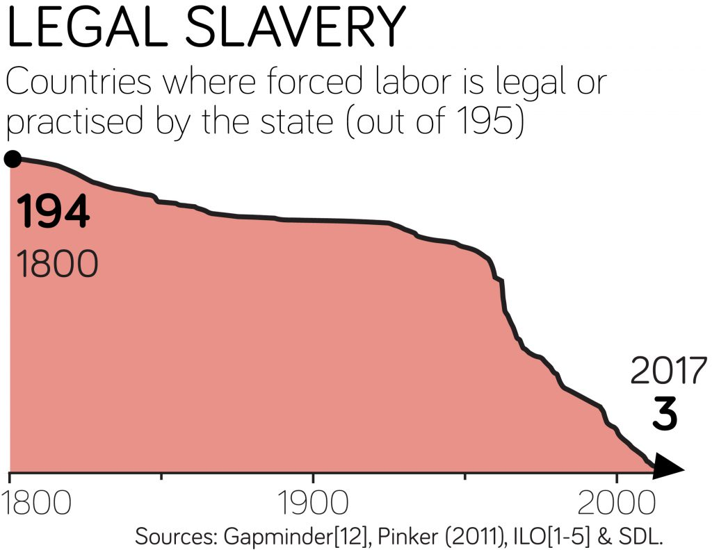 legal slavery v1 — documentation