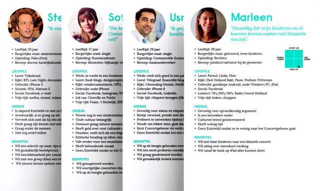 Personas entree website