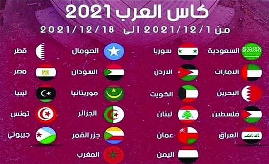 بدء طرح تذاكر مباريات بطولة كأس العرب فيفا قطر 2021 اليوم