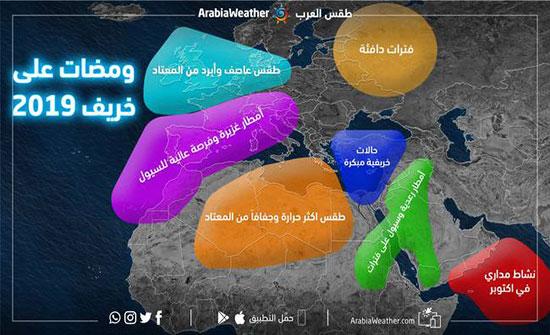 طقس العرب : سيول وامطار مبكرة في الخريف  ( أيلول – تشرين أول – تشرين ثاني  )