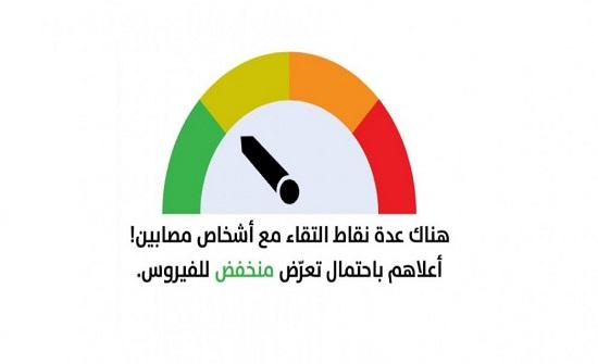 """""""أمان"""" يعلق على تصريحات وزير الصحة بشأن التطبيق"""