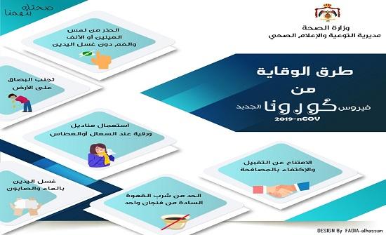 وزارة الصحة تدعو إلى اتباع احتياطات وقائية لمنع انتشار كورونا